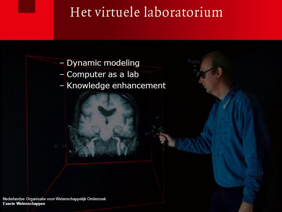 No rights can be claimed from this presentation Nederlandse Organisatie voor Wetenschappelijk Onderzoek –Dynamic modeling –Computer as a lab –Knowledge enhancement Nederlandse Organisatie voor Wetenschappelijk Onderzoek Exacte Wetenschappen
