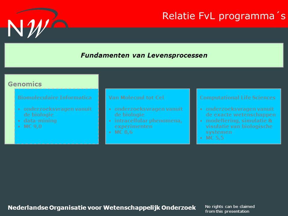 No rights can be claimed from this presentation Nederlandse Organisatie voor Wetenschappelijk Onderzoek Genomics Relatie FvL programma´s Fundamenten v