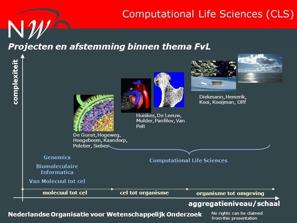 No rights can be claimed from this presentation Nederlandse Organisatie voor Wetenschappelijk Onderzoek Projecten en afstemming binnen thema FvL aggre