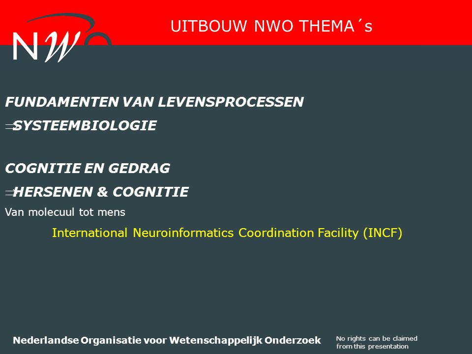 No rights can be claimed from this presentation Nederlandse Organisatie voor Wetenschappelijk Onderzoek EEN THEMA … … is een soort koepel of paraplu.