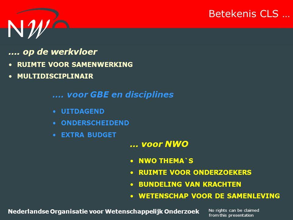 No rights can be claimed from this presentation Nederlandse Organisatie voor Wetenschappelijk Onderzoek …. voor GBE en disciplines UITDAGEND ONDERSCHE