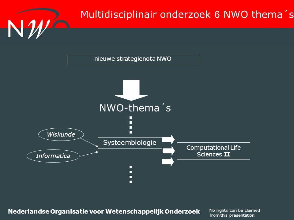 No rights can be claimed from this presentation Nederlandse Organisatie voor Wetenschappelijk Onderzoek Multidisciplinair onderzoek 6 NWO thema´s nieuwe strategienota NWO NWO-thema´s Systeembiologie Computational Life Sciences II Informatica Wiskunde