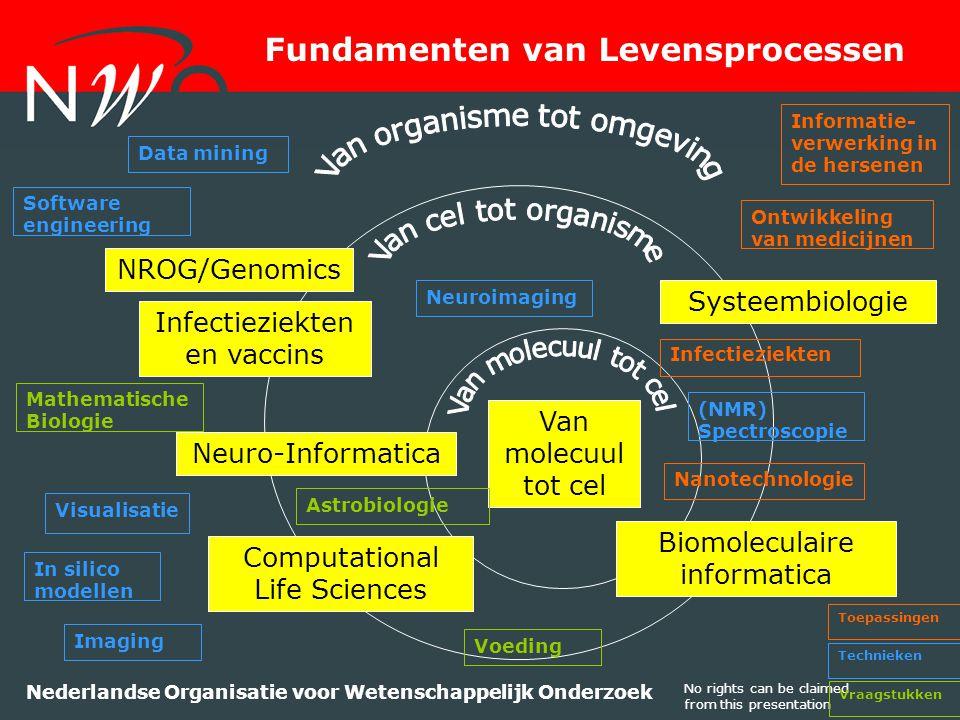 No rights can be claimed from this presentation Nederlandse Organisatie voor Wetenschappelijk Onderzoek Computational Life Sciences Van molecuul tot c