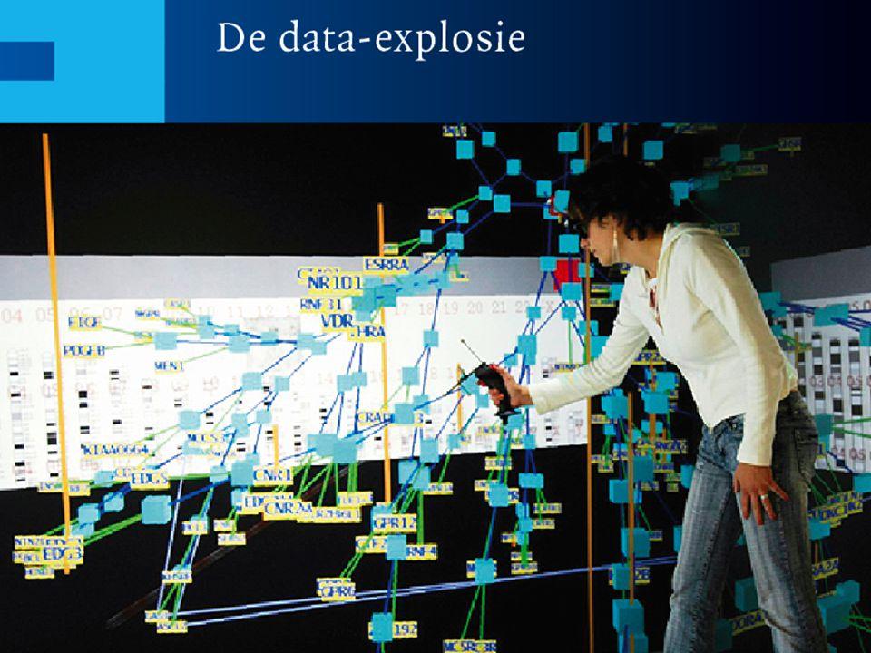 No rights can be claimed from this presentation Nederlandse Organisatie voor Wetenschappelijk Onderzoek