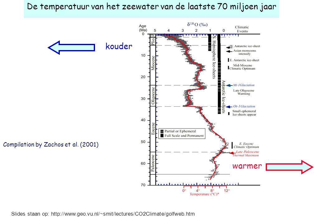 De temperatuur van het zeewater van de laatste 70 miljoen jaar Compilation by Zachos et al.