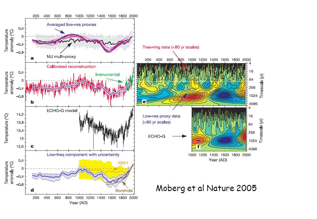 Moberg et al Nature 2005