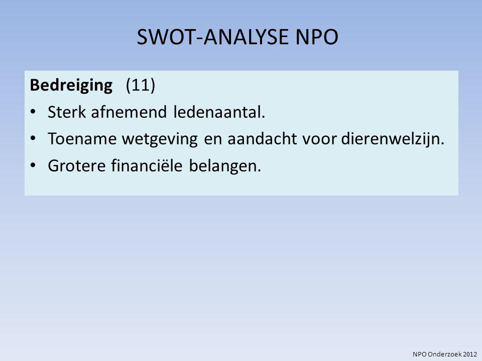 NPO Onderzoek 2012 SWOT-ANALYSE NPO Bedreiging (11) Sterk afnemend ledenaantal. Toename wetgeving en aandacht voor dierenwelzijn. Grotere financiële b