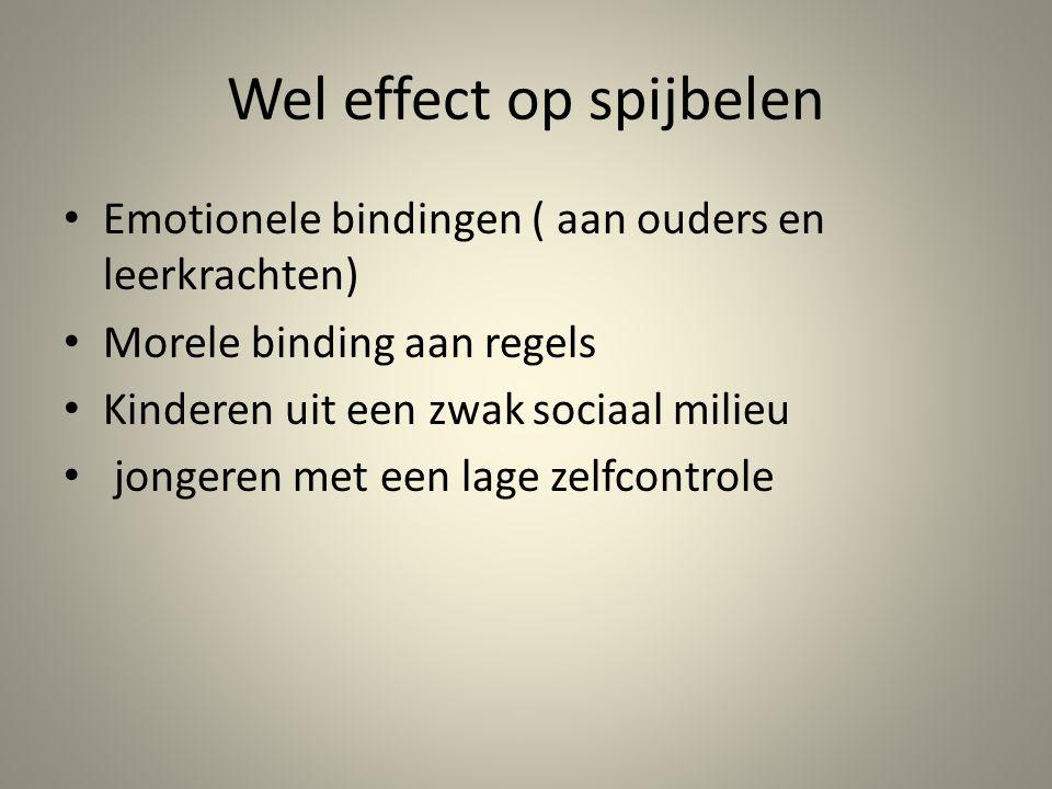 Wel effect op spijbelen Emotionele bindingen ( aan ouders en leerkrachten) Morele binding aan regels Kinderen uit een zwak sociaal milieu jongeren met