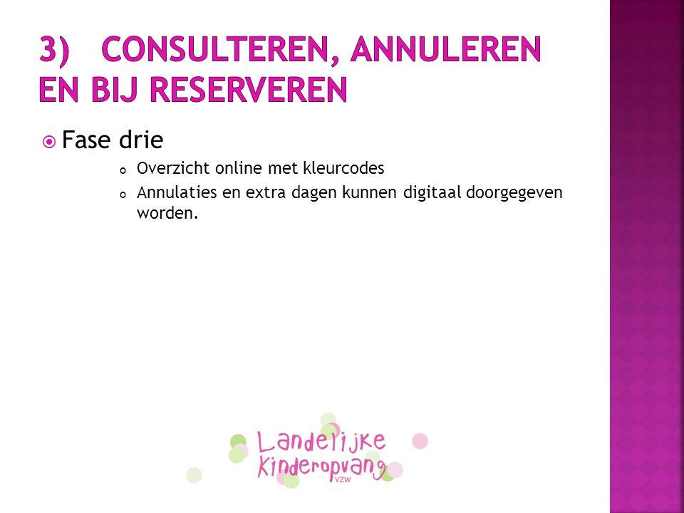  Fase drie o Overzicht online met kleurcodes o Annulaties en extra dagen kunnen digitaal doorgegeven worden.