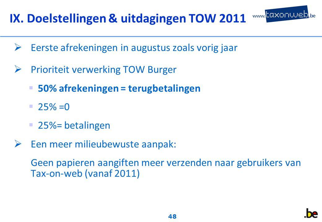 48  Eerste afrekeningen in augustus zoals vorig jaar  Prioriteit verwerking TOW Burger  50% afrekeningen = terugbetalingen  25% =0  25%= betalingen  Een meer milieubewuste aanpak: Geen papieren aangiften meer verzenden naar gebruikers van Tax-on-web (vanaf 2011) IX.