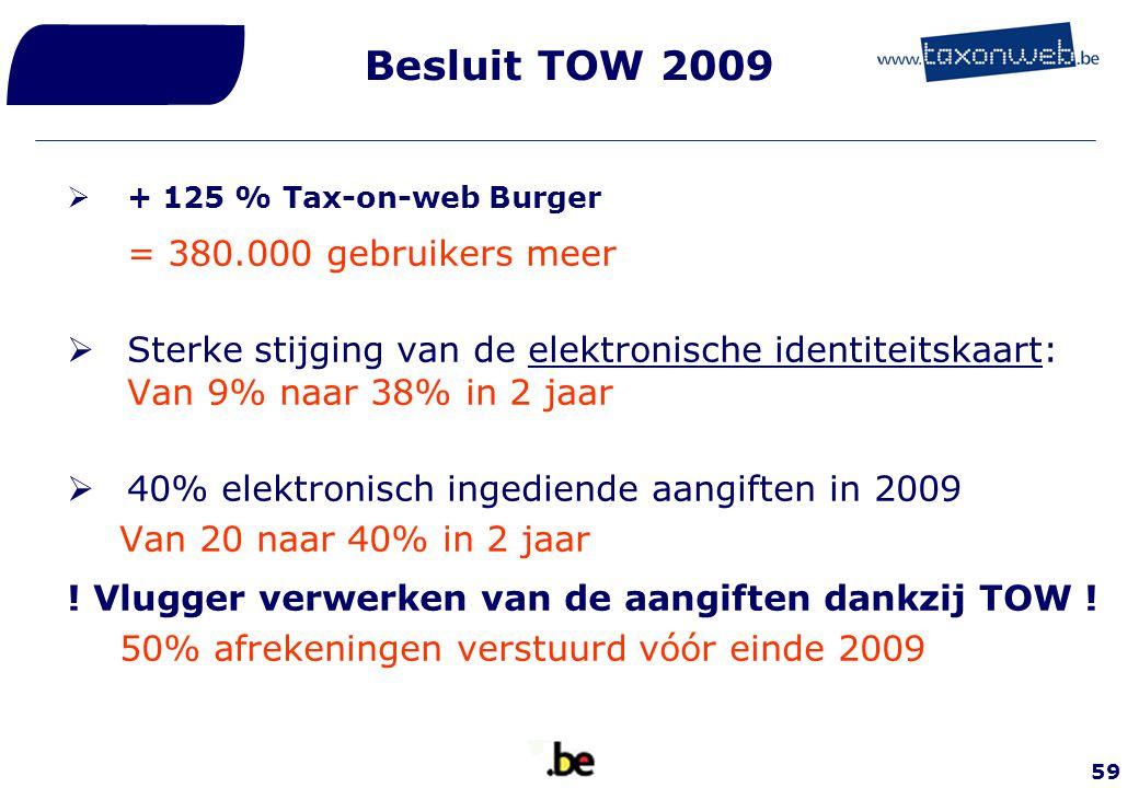 59 Besluit TOW 2009  + 125 % Tax-on-web Burger = 380.000 gebruikers meer  Sterke stijging van de elektronische identiteitskaart: Van 9% naar 38% in