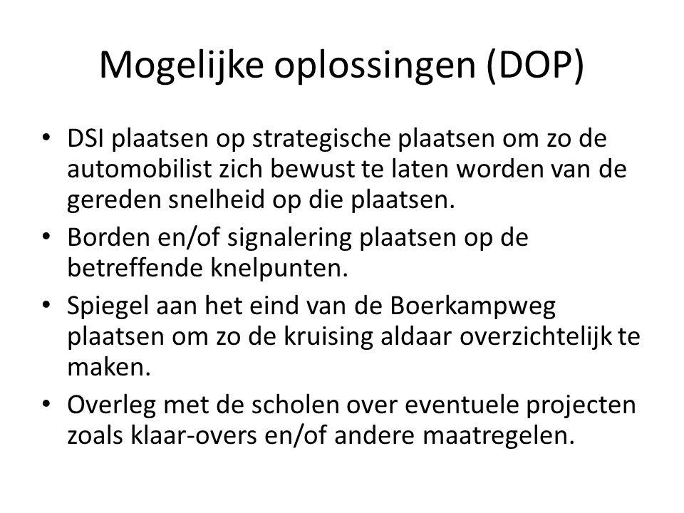 Mogelijke oplossingen (DOP) DSI plaatsen op strategische plaatsen om zo de automobilist zich bewust te laten worden van de gereden snelheid op die pla