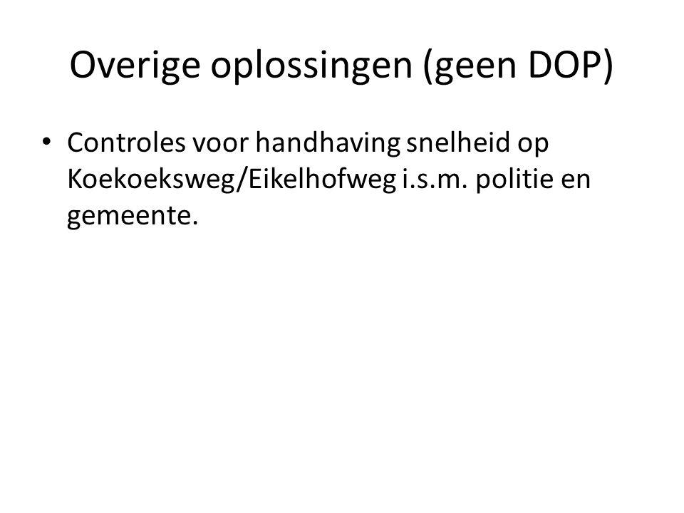 Overige oplossingen (geen DOP) Controles voor handhaving snelheid op Koekoeksweg/Eikelhofweg i.s.m. politie en gemeente.