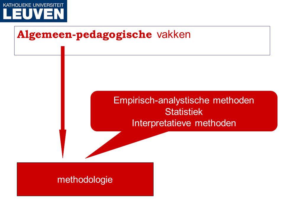 Algemeen-pedagogische vakken Empirisch-analystische methoden Statistiek Interpretatieve methoden methodologie