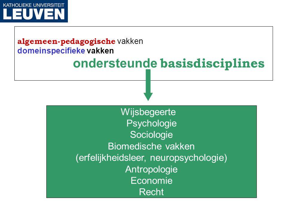 algemeen-pedagogische vakken domeinspecifieke vakken ondersteunde basisdisciplines Wijsbegeerte Psychologie Sociologie Biomedische vakken (erfelijkhei