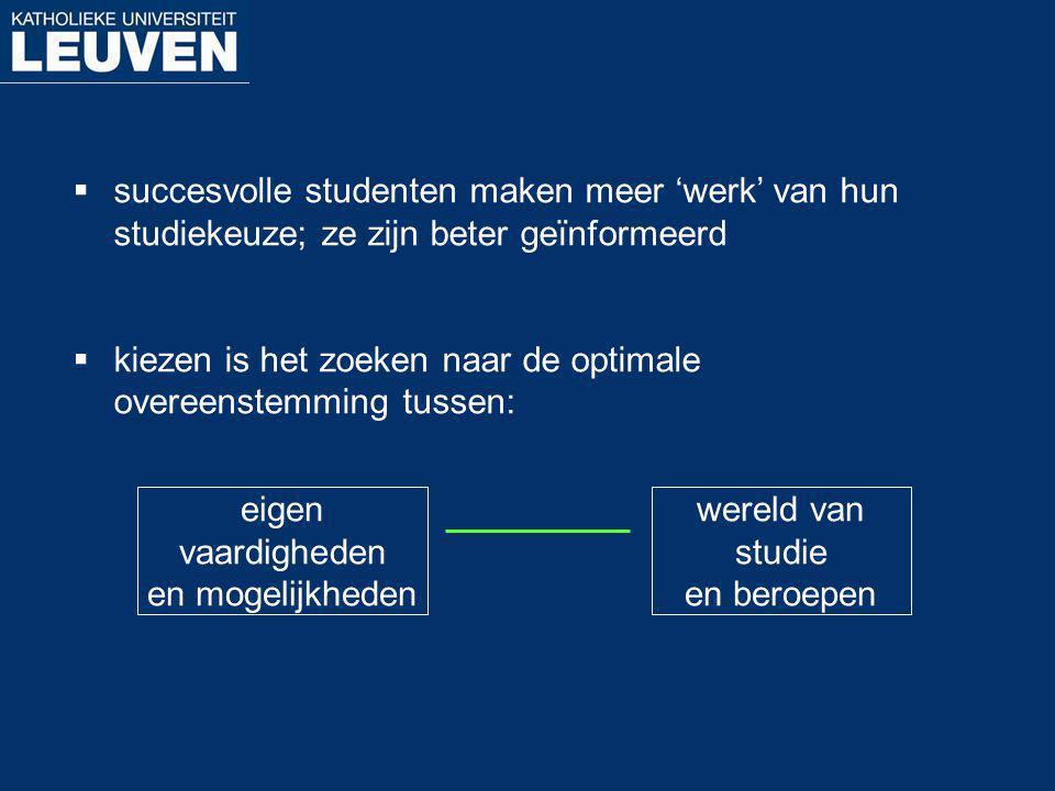  succesvolle studenten maken meer 'werk' van hun studiekeuze; ze zijn beter geïnformeerd  kiezen is het zoeken naar de optimale overeenstemming tuss