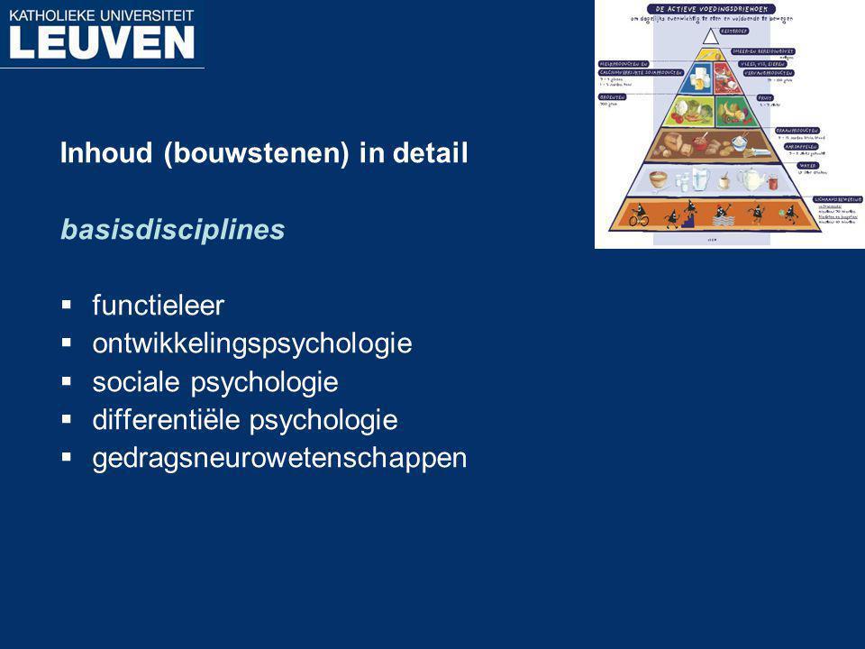Inhoud (bouwstenen) in detail basisdisciplines  functieleer  ontwikkelingspsychologie  sociale psychologie  differentiële psychologie  gedragsneu