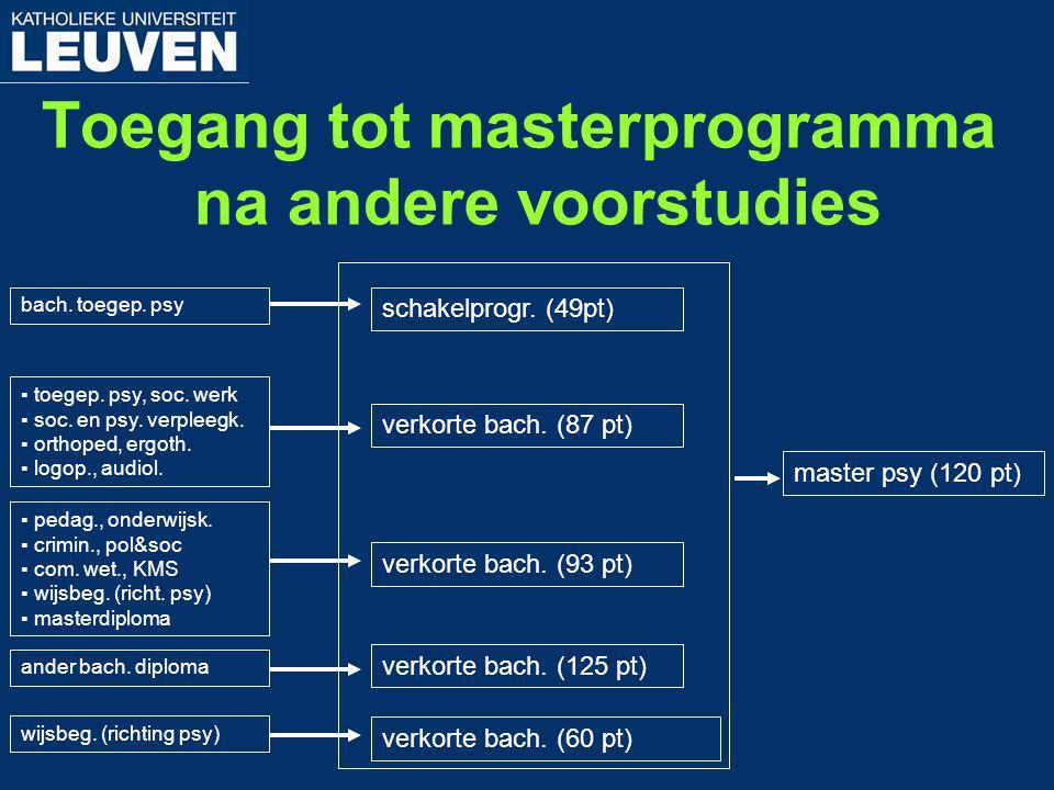 Toegang tot masterprogramma na andere voorstudies schakelprogr. (49pt) verkorte bach. (87 pt) verkorte bach. (93 pt) verkorte bach. (125 pt) verkorte