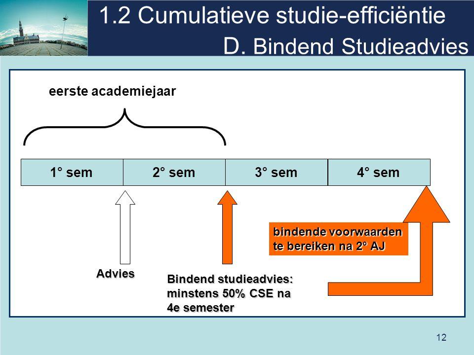 12 1.2 Cumulatieve studie-efficiëntie D.