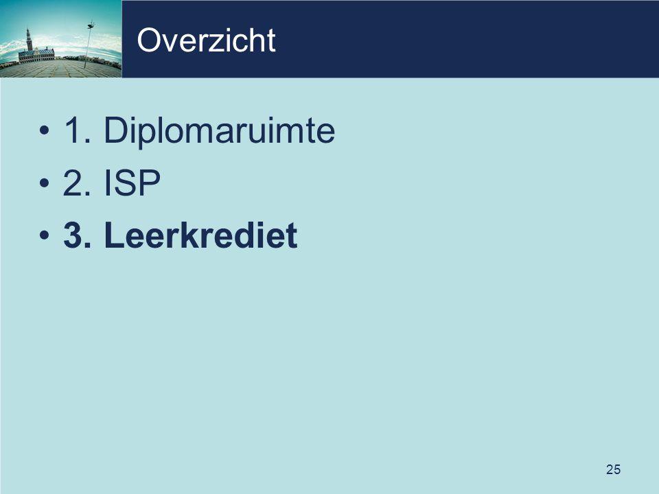 Overzicht 1. Diplomaruimte 2. ISP 3. Leerkrediet 25