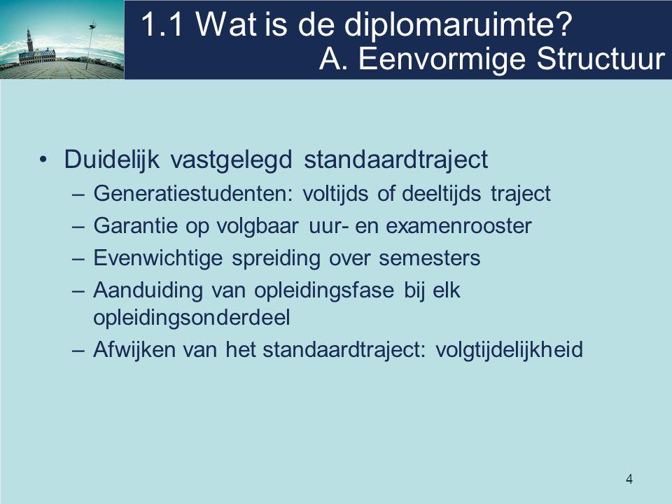 15 1.Diplomaruimte 1.1 Wat is de diplomaruimte.