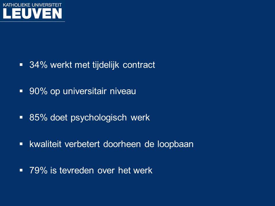  34% werkt met tijdelijk contract  90% op universitair niveau  85% doet psychologisch werk  kwaliteit verbetert doorheen de loopbaan  79% is tevr