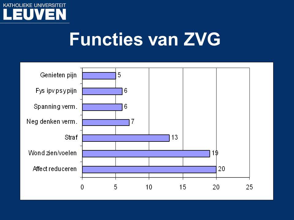 Functies van ZVG