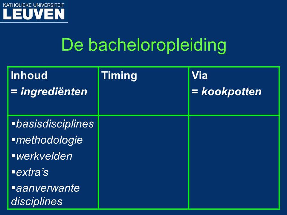 De bacheloropleiding Inhoud = ingrediënten TimingVia = kookpotten  basisdisciplines  methodologie  werkvelden  extra's  aanverwante disciplines