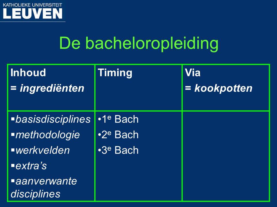 De bacheloropleiding Inhoud = ingrediënten TimingVia = kookpotten  basisdisciplines  methodologie  werkvelden  extra's  aanverwante disciplines 1