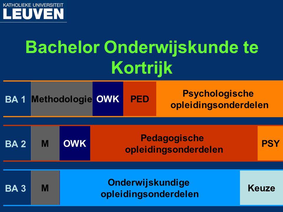 MethodologieOWKPED Psychologische opleidingsonderdelen BA 1 M Onderwijskundige opleidingsonderdelen Keuze BA 3 MOWK Pedagogische opleidingsonderdelen