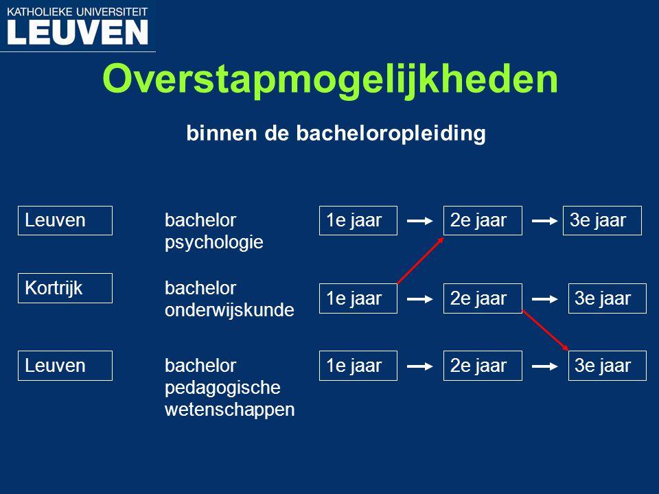 Overstapmogelijkheden binnen de bacheloropleiding Leuven Kortrijk Leuven bachelor psychologie bachelor onderwijskunde bachelor pedagogische wetenschap