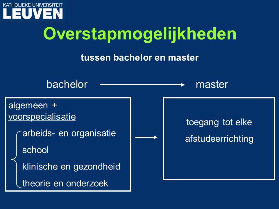 Overstapmogelijkheden tussen bachelor en master bachelormaster algemeen + voorspecialisatie arbeids- en organisatie school klinische en gezondheid the