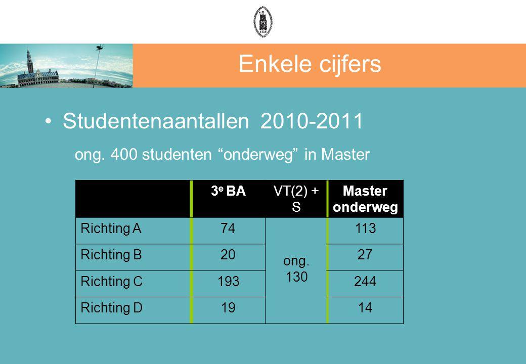 "Enkele cijfers Studentenaantallen 2010-2011 ong. 400 studenten ""onderweg"" in Master 3 e BAVT(2) + S Master onderweg Richting A74 ong. 130 113 Richting"