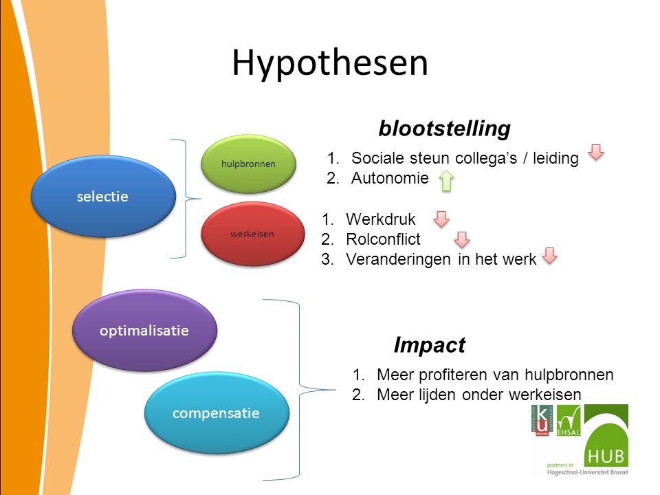 Hypothesen selectie optimalisatie compensatie hulpbronnen werkeisen 1.Sociale steun collega's / leiding 2.Autonomie 1.Werkdruk 2.Rolconflict 3.Verande