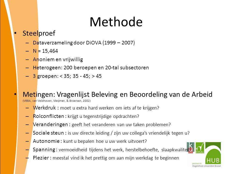 Methode Steelproef – Dataverzameling door DiOVA (1999 – 2007) – N = 15,464 – Anoniem en vrijwillig – Heterogeen: 200 beroepen en 20-tal subsectoren –