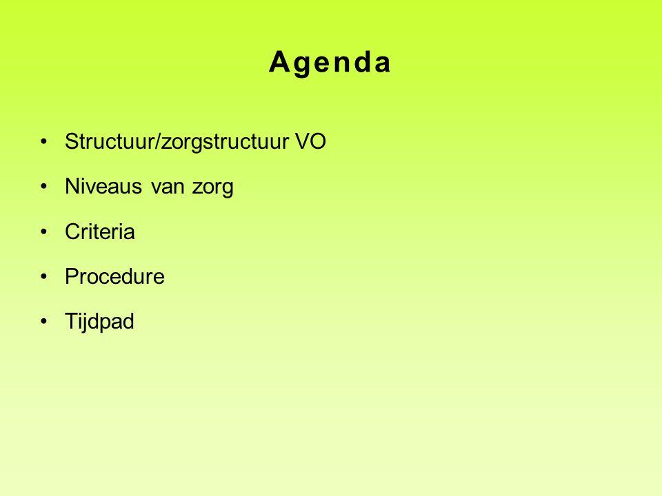 Agenda Structuur/zorgstructuur VO Niveaus van zorg Criteria Procedure Tijdpad