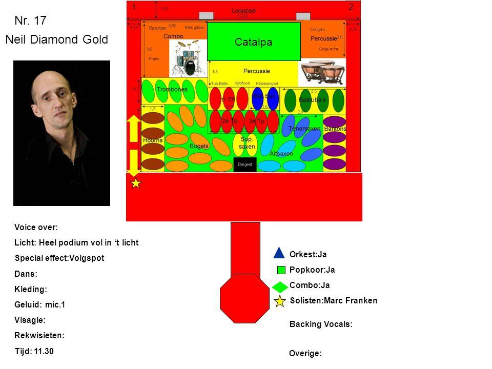 Nr. 17 Neil Diamond Gold Licht: Heel podium vol in 't licht Special effect:Volgspot Dans: Kleding: Geluid: mic.1 Visagie: Rekwisieten: Tijd: 11.30 Voi