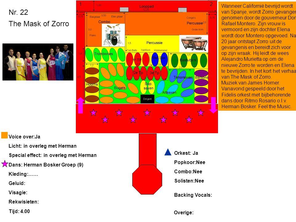 Nr. 22 The Mask of Zorro Licht: in overleg met Herman Special effect: in overleg met Herman Dans: Herman Bosker Groep (9) Kleding:…… Geluid: Visagie: