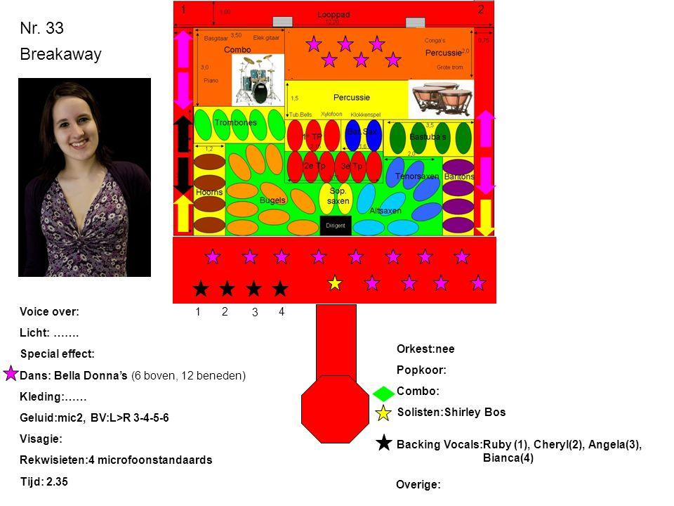 Nr. 33 Breakaway Licht: ……. Special effect: Dans: Bella Donna's (6 boven, 12 beneden) Kleding:…… Geluid:mic2, BV:L>R 3-4-5-6 Visagie: Rekwisieten:4 mi