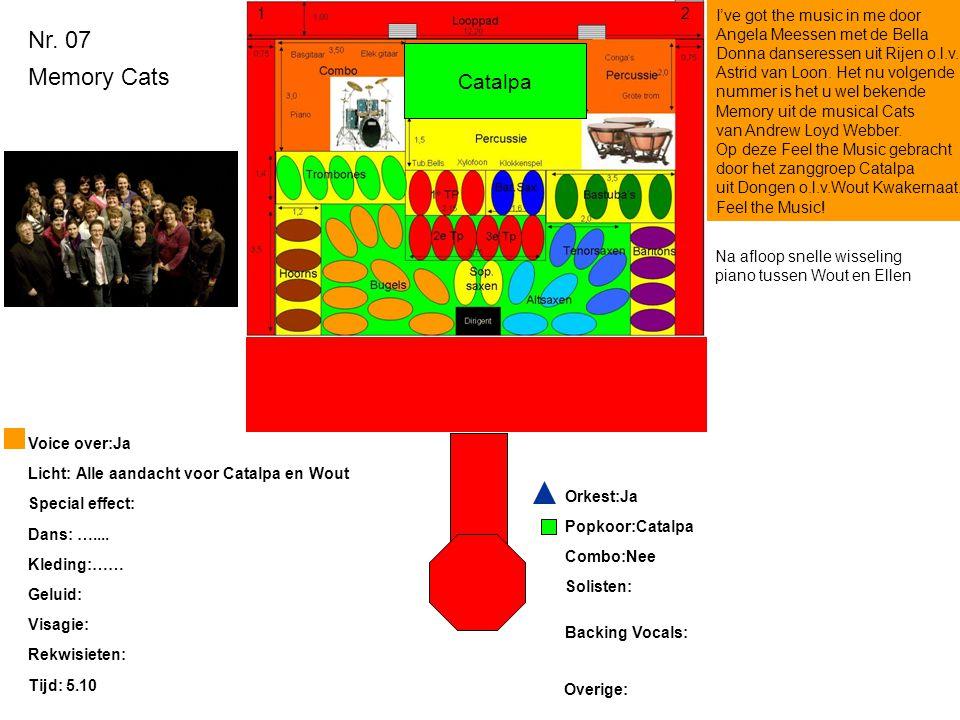 Nr. 07 Memory Cats Licht: Alle aandacht voor Catalpa en Wout Special effect: Dans: ….... Kleding:…… Geluid: Visagie: Rekwisieten: Tijd: 5.10 Voice ove