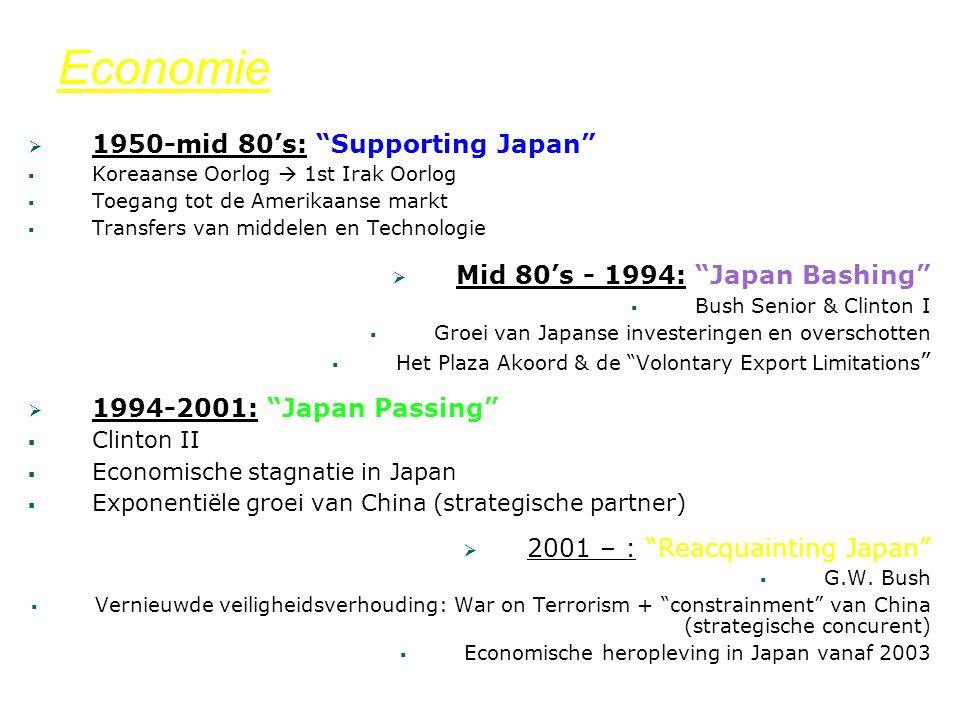 Economie  1950-mid 80's: Supporting Japan  Koreaanse Oorlog  1st Irak Oorlog  Toegang tot de Amerikaanse markt  Transfers van middelen en Technologie  Mid 80's - 1994: Japan Bashing  Bush Senior & Clinton I  Groei van Japanse investeringen en overschotten  Het Plaza Akoord & de Volontary Export Limitations  1994-2001: Japan Passing  Clinton II  Economische stagnatie in Japan  Exponentiële groei van China (strategische partner)  2001 – : Reacquainting Japan  G.W.