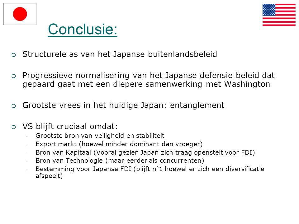 Conclusie:  Structurele as van het Japanse buitenlandsbeleid  Progressieve normalisering van het Japanse defensie beleid dat gepaard gaat met een diepere samenwerking met Washington  Grootste vrees in het huidige Japan: entanglement  VS blijft cruciaal omdat: - Grootste bron van veiligheid en stabiliteit - Export markt (hoewel minder dominant dan vroeger) - Bron van Kapitaal (Vooral gezien Japan zich traag openstelt voor FDI) - Bron van Technologie (maar eerder als concurrenten) - Bestemming voor Japanse FDI (blijft n°1 hoewel er zich een diversificatie afspeelt)