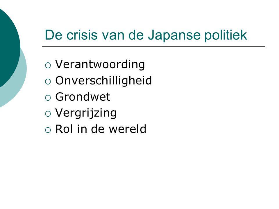 De crisis van de Japanse politiek  Verantwoording  Onverschilligheid  Grondwet  Vergrijzing  Rol in de wereld