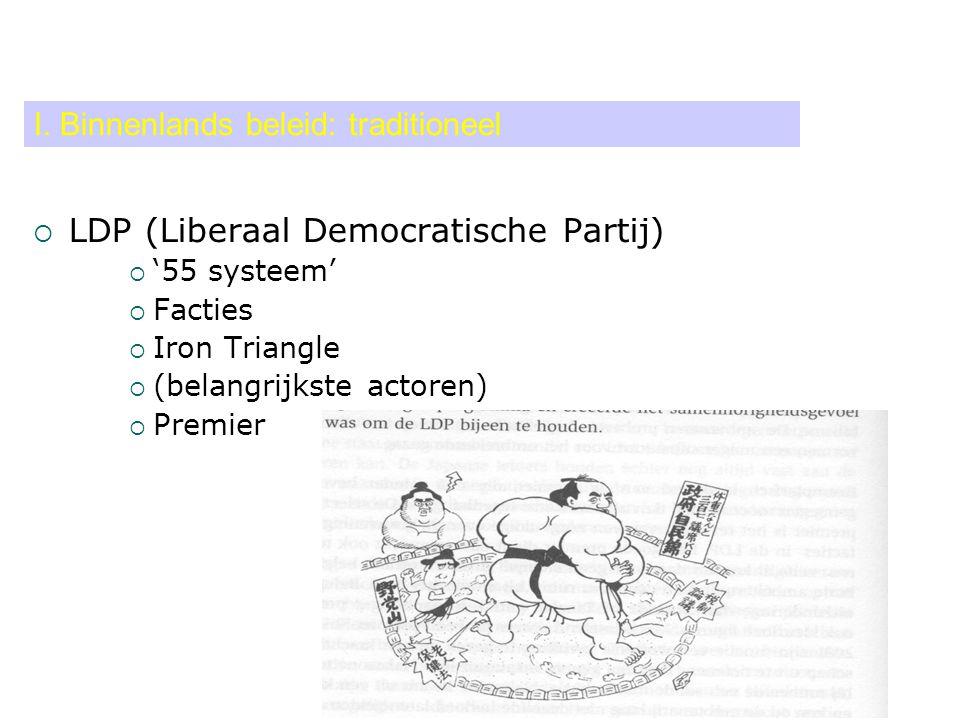 I. Binnenlands beleid: traditioneel  LDP (Liberaal Democratische Partij)  '55 systeem'  Facties  Iron Triangle  (belangrijkste actoren)  Premier