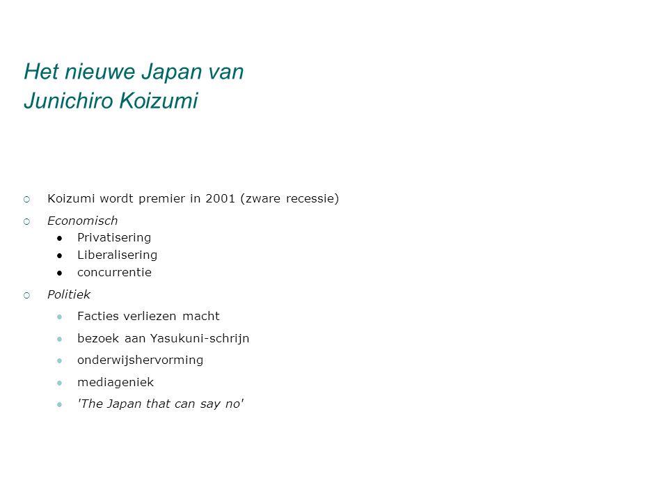 Het nieuwe Japan van Junichiro Koizumi  Koizumi wordt premier in 2001 (zware recessie)  Economisch Privatisering Liberalisering concurrentie  Politiek Facties verliezen macht bezoek aan Yasukuni-schrijn onderwijshervorming mediageniek The Japan that can say no