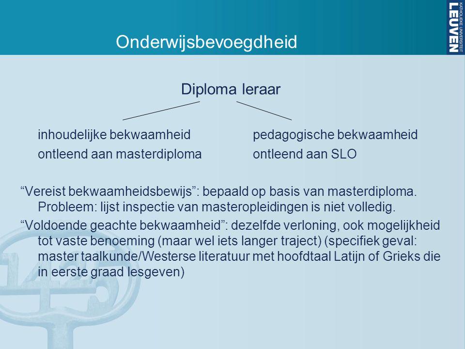 Onderwijsbevoegdheid Diploma leraar inhoudelijke bekwaamheidpedagogische bekwaamheid ontleend aan masterdiplomaontleend aan SLO Vereist bekwaamheidsbewijs : bepaald op basis van masterdiploma.