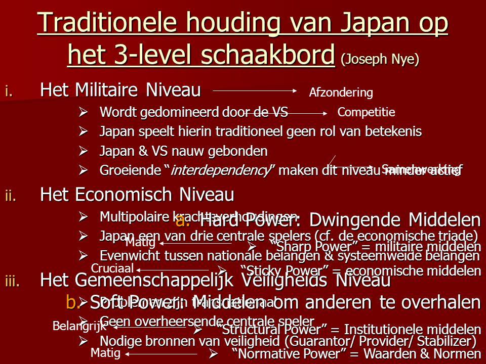 Traditionele houding van Japan op het 3-level schaakbord (Joseph Nye) i.