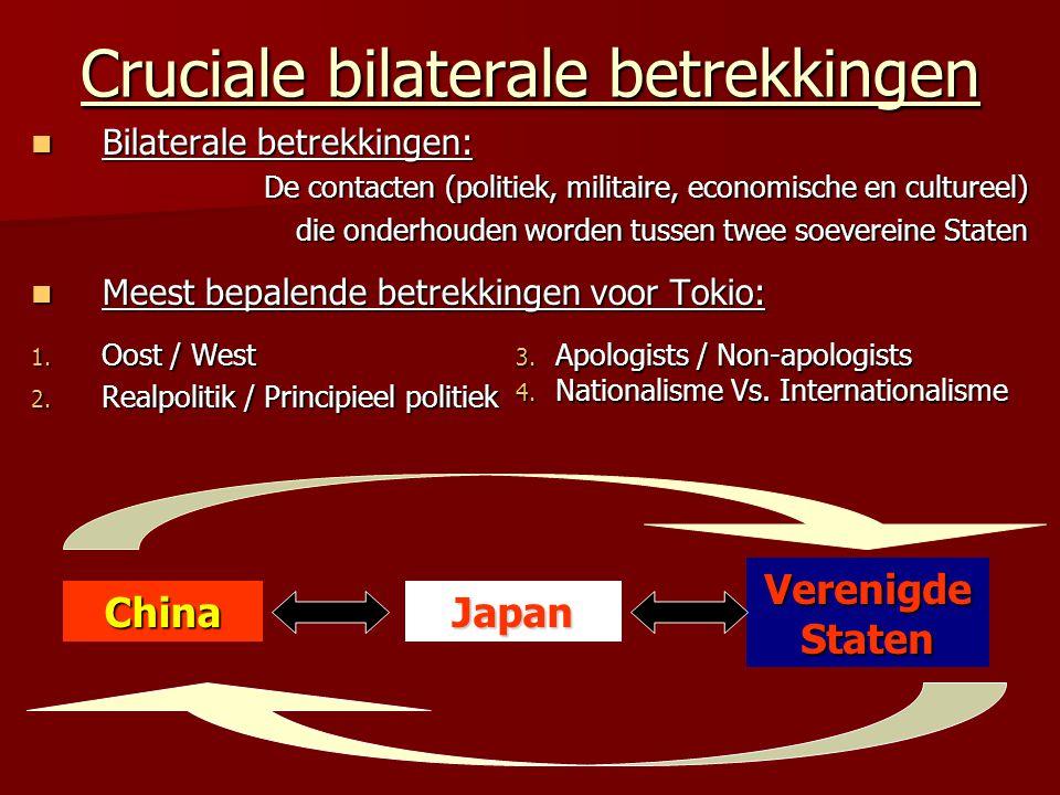 Cruciale bilaterale betrekkingen Bilaterale betrekkingen: Bilaterale betrekkingen: De contacten (politiek, militaire, economische en cultureel) die onderhouden worden tussen twee soevereine Staten Meest bepalende betrekkingen voor Tokio: Meest bepalende betrekkingen voor Tokio: 1.