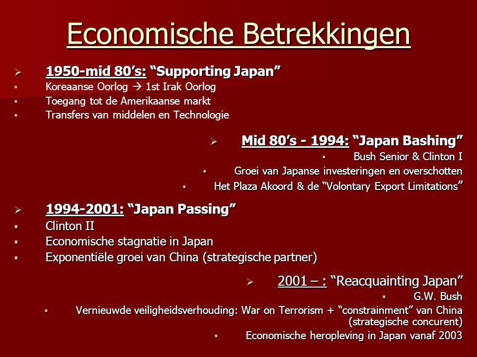 Economische Betrekkingen  1950-mid 80's: Supporting Japan   Koreaanse Oorlog  1st Irak Oorlog   Toegang tot de Amerikaanse markt   Transfers van middelen en Technologie  Mid 80's - 1994: Japan Bashing  Bush Senior & Clinton I  Groei van Japanse investeringen en overschotten  Het Plaza Akoord & de Volontary Export Limitations  1994-2001: Japan Passing  Clinton II  Economische stagnatie in Japan  Exponentiële groei van China (strategische partner)  2001 – : Reacquainting Japan  G.W.