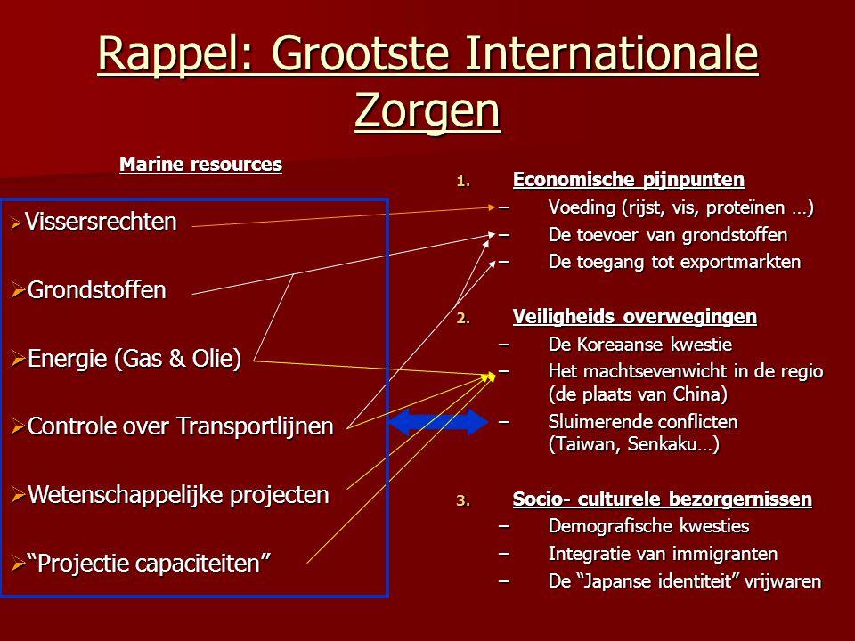Rappel: Grootste Internationale Zorgen 1.